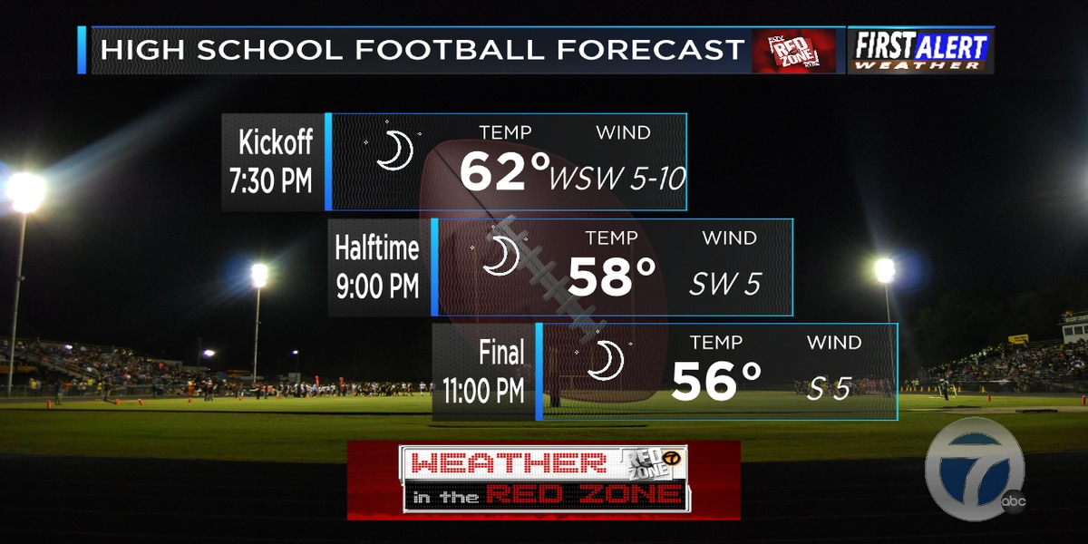 Red Zone Forecast: Perfect football weather for Week 10