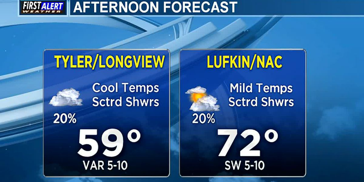 Friday Afternoon Weather At Your Fingertips
