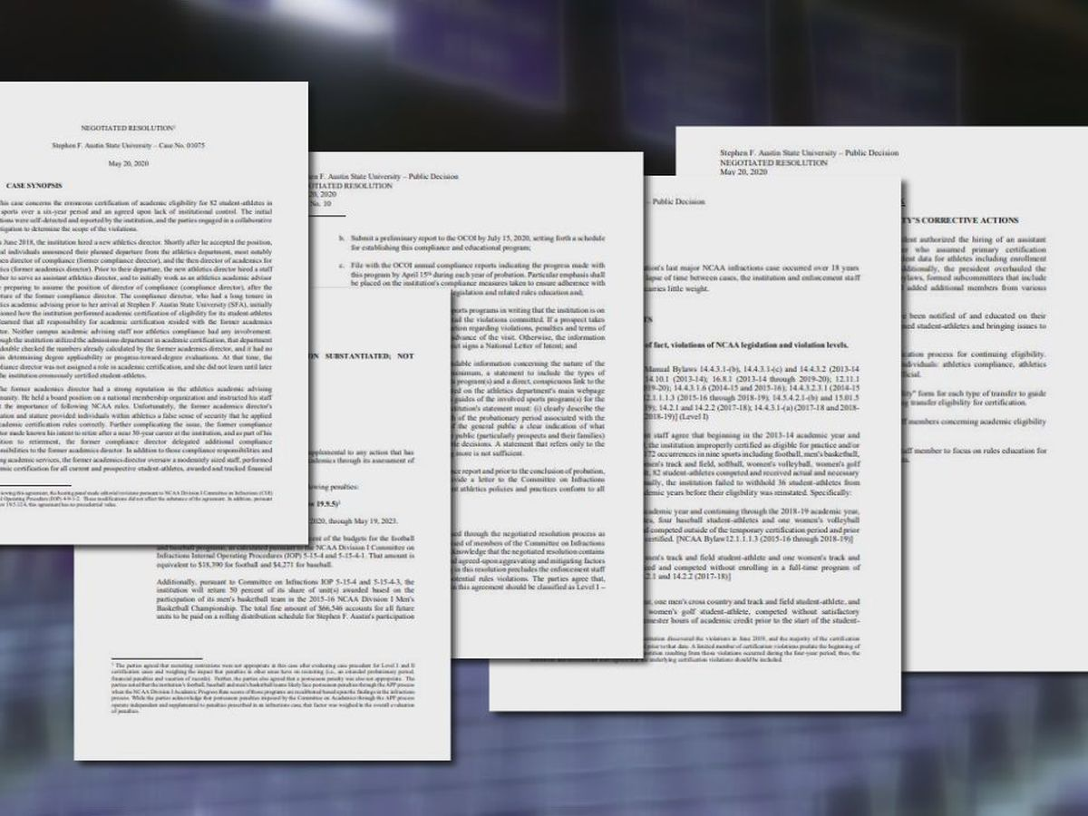 13-page resolution outlines mistakes made by SFA Athletics in academic record keeping