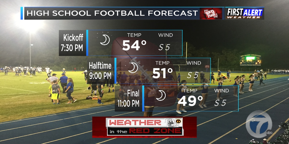 Red Zone Forecast: Absolutely perfect evening for football
