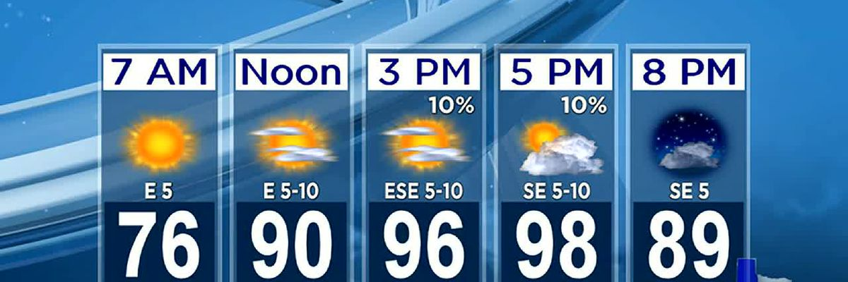 Morning Weather at your Fingertips Monday 9-16-19