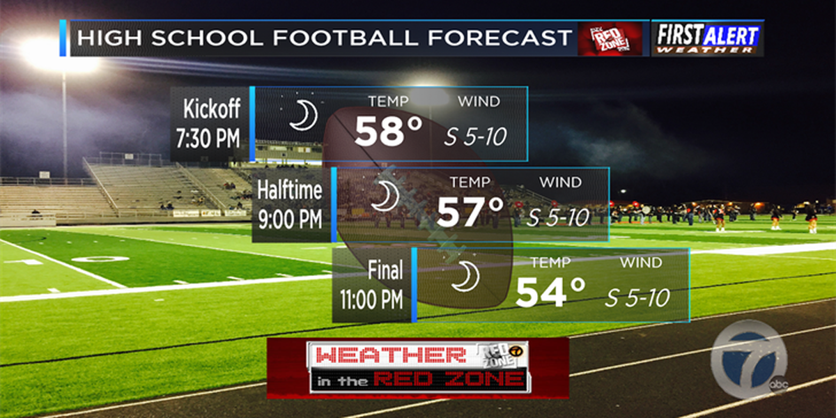 Red Zone Playoff Edition Weather Forecast