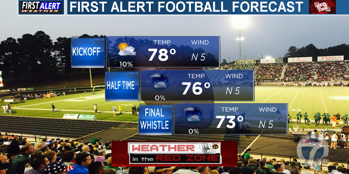 It took 3 weeks, but finally a beautiful football forecast