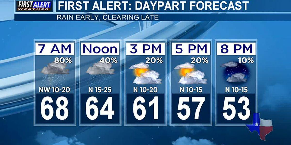 Overnight Weather at your Fingertips Thursday 10-10-19