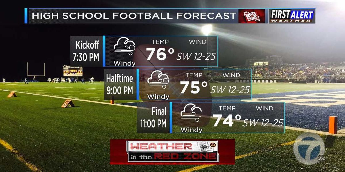 Here is your Red Zone Friday night lights forecast