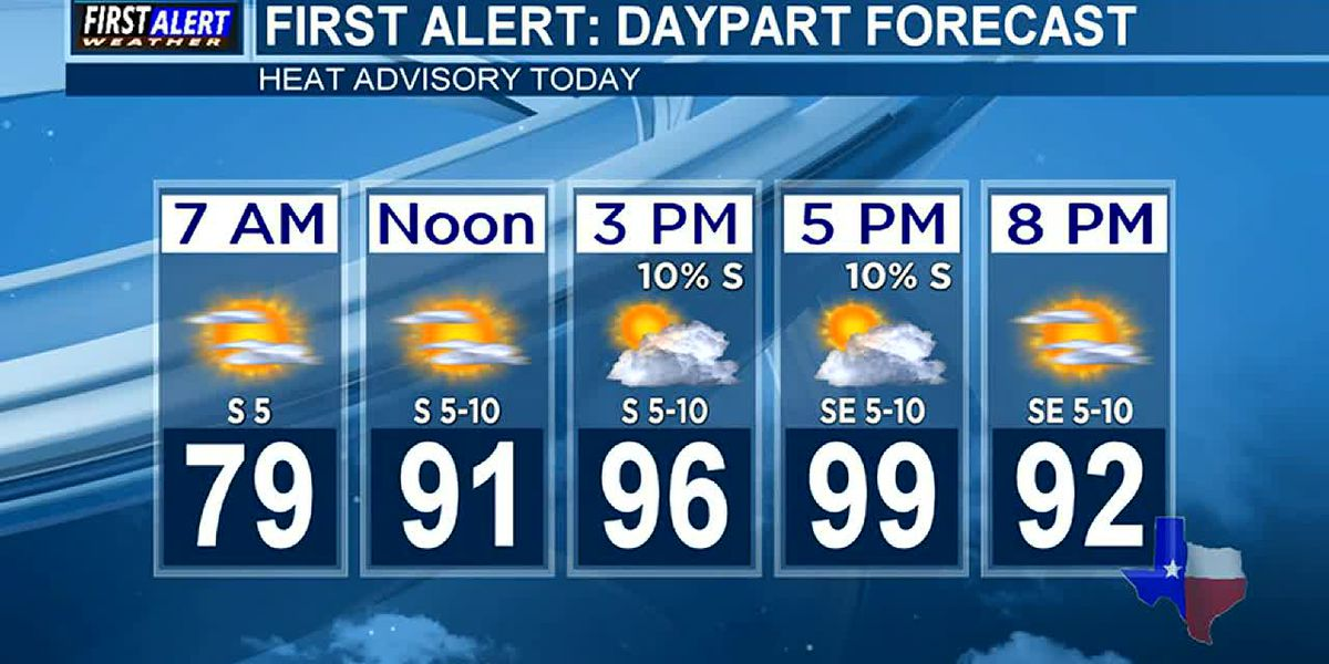 Morning Weather at your Fingertips Monday 8-19-19
