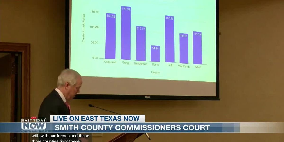 WATCH: Smith County commissioners hear update on COVID-19 numbers, safety, testing