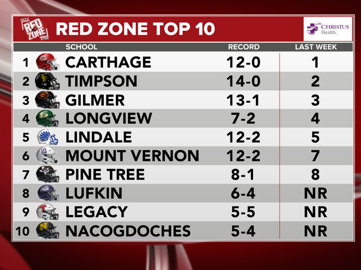 Red Zone Top 10: Week 16