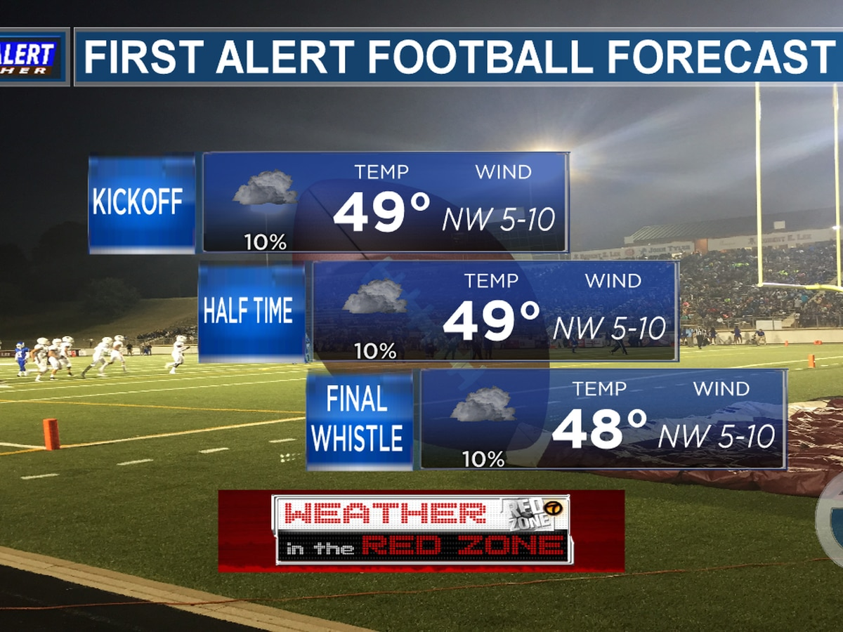 Here's your Red Zone Forecast for Week 13