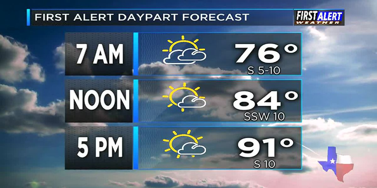 Morning Weather at your Fingertips Friday 7-5-19