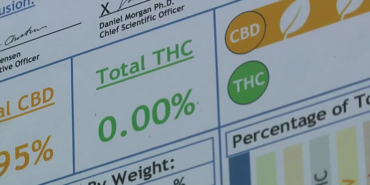 Tyler police send letter to businesses known to sell CBD products