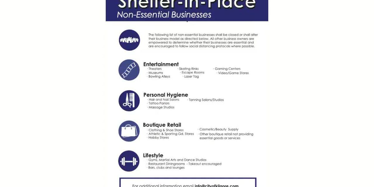 Kilgore joins Gregg County in shelter-in-place policy