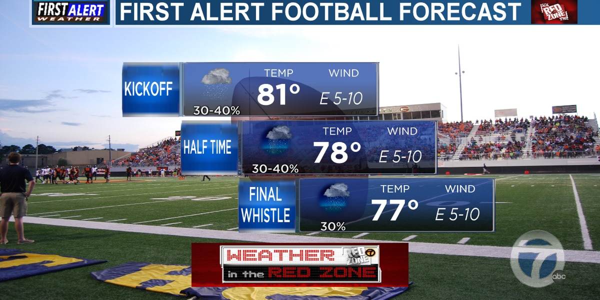 It could be a soggy Week 2 of Red Zone. Check out Mark Scirto's forecast.