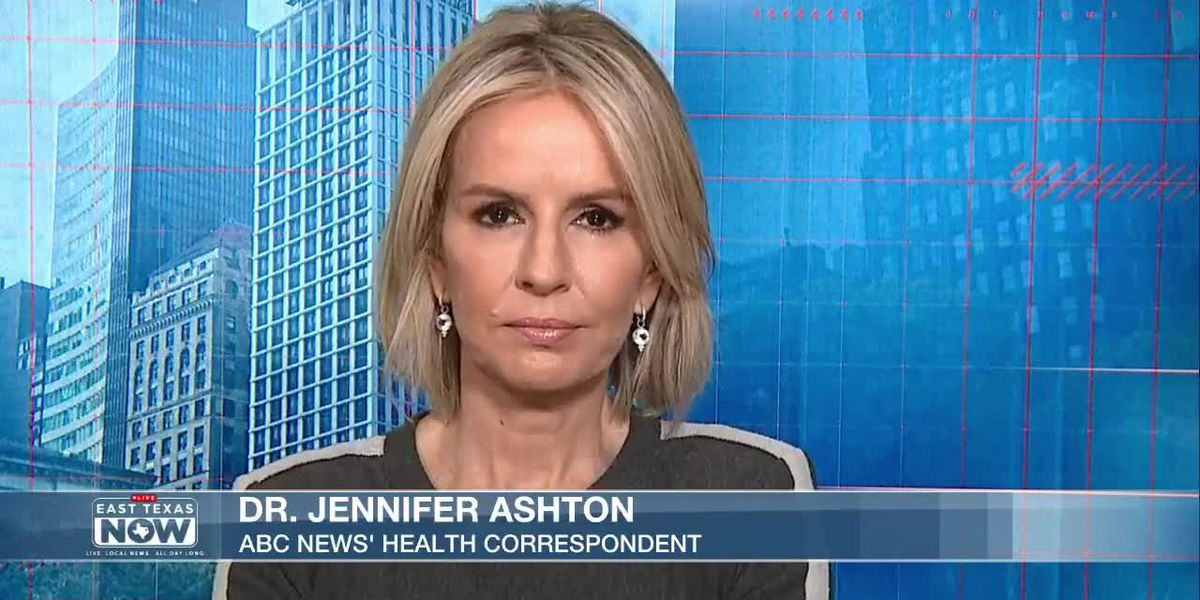 WATCH: ABC's Dr. Jennifer Ashton says state rollbacks of COVID-19 restrictions risk undoing progress made