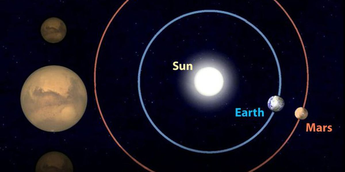 Tonight: Mars at its brightest until 2035