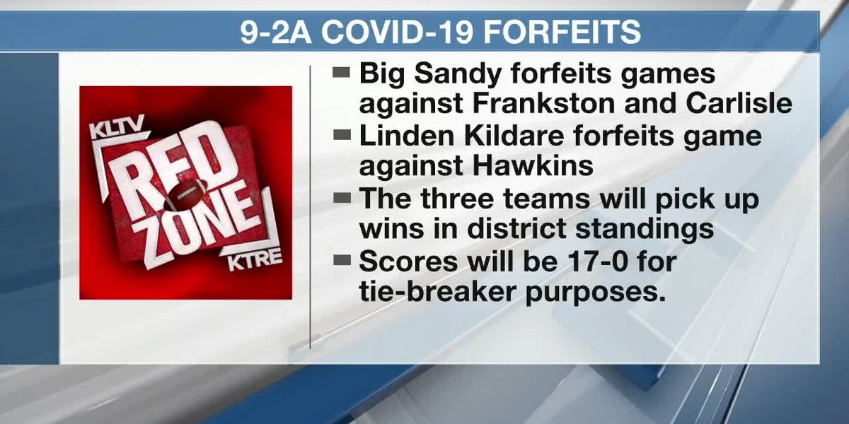 Big Sandy, Linden-Kildare forfeit district games due to COVID-19