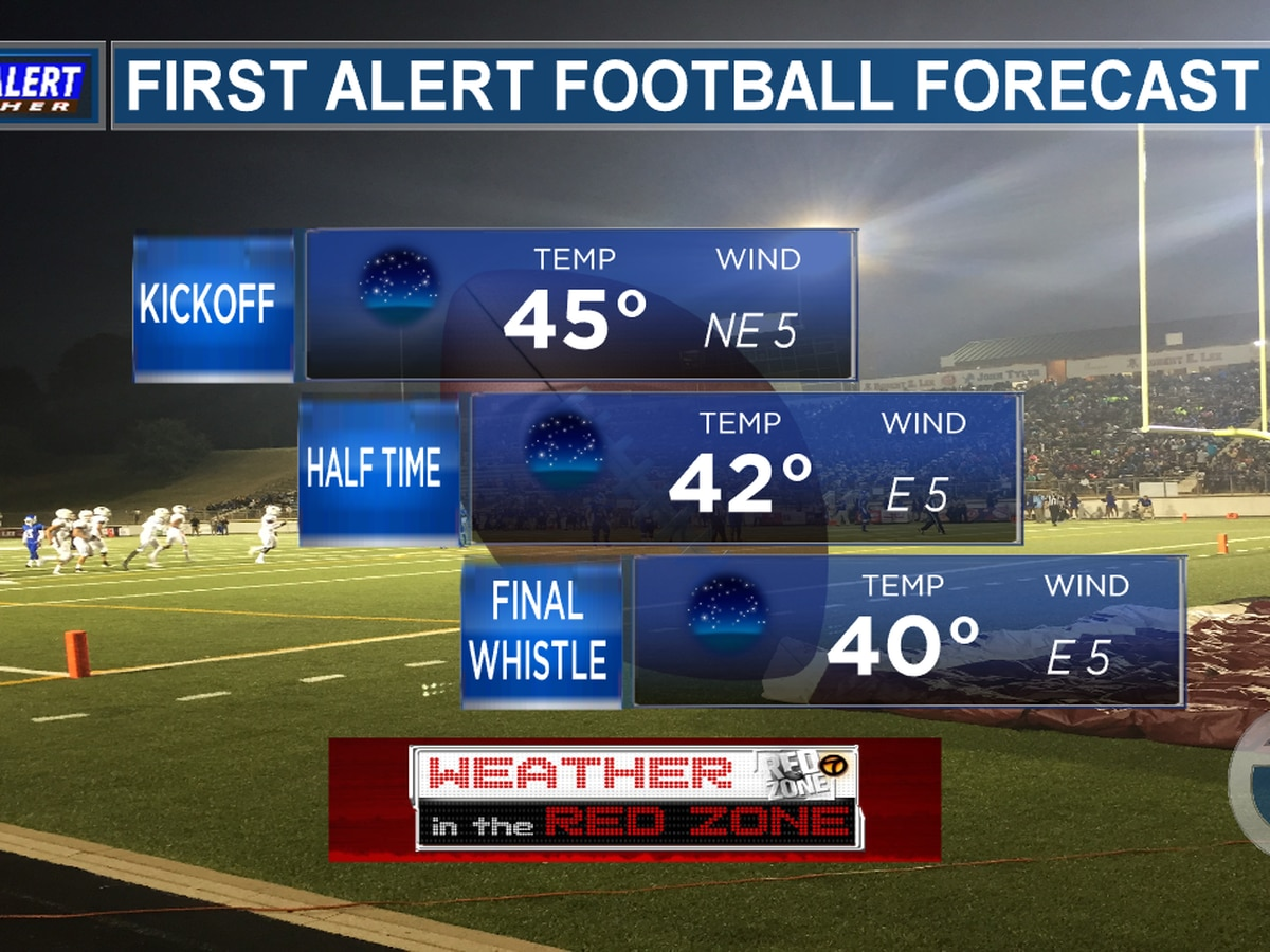 Here's your Red Zone weather forecast