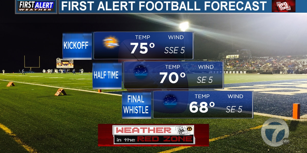 The Red Zone forecast? Touchdown!