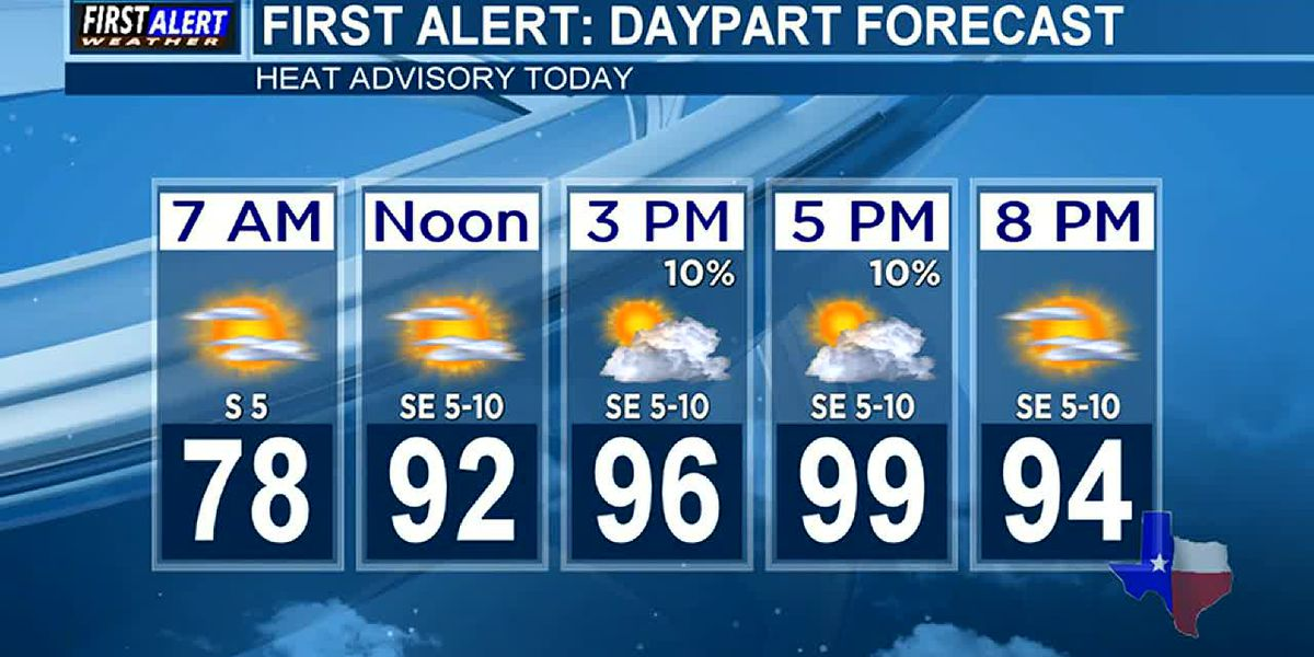 Morning Weather at your Fingertips Tuesday 8-20-19