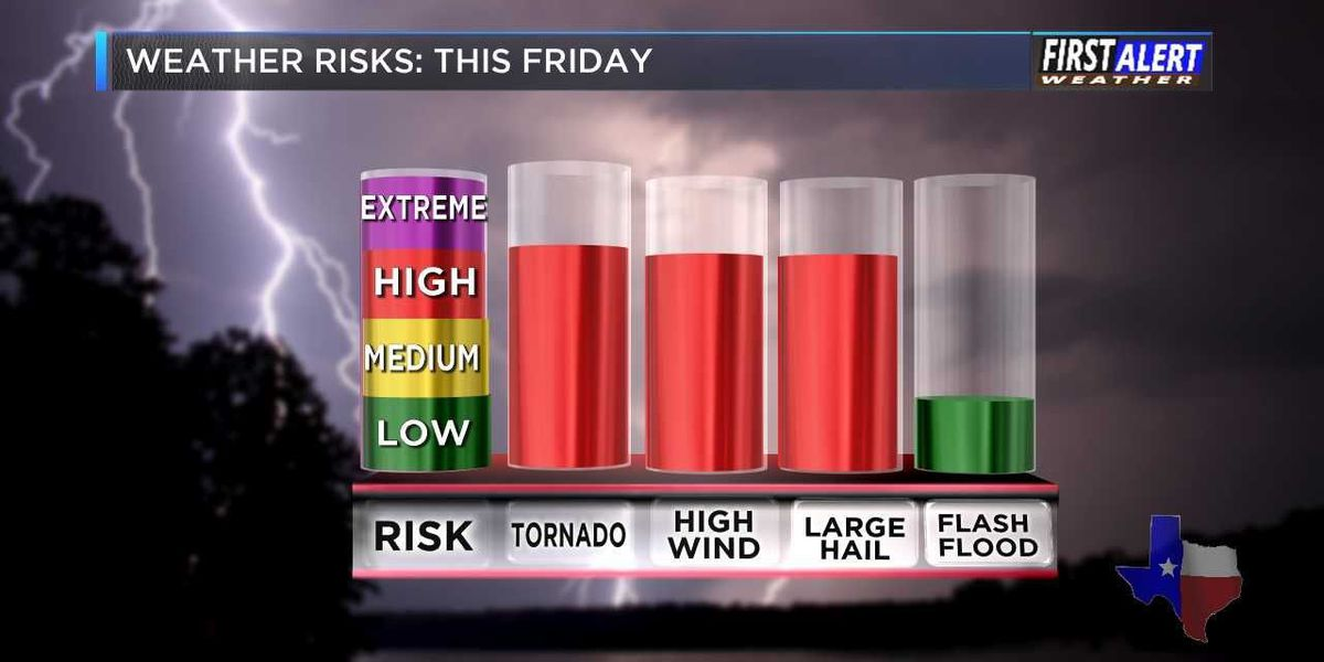 Be prepared for Friday's storms, thunderstorms that develop will intensify quickly
