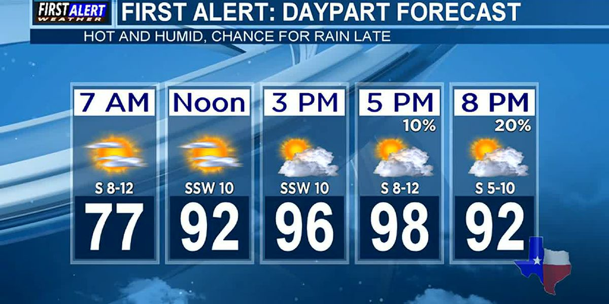 Morning Weather at your Fingertips Tuesday 8-11-20