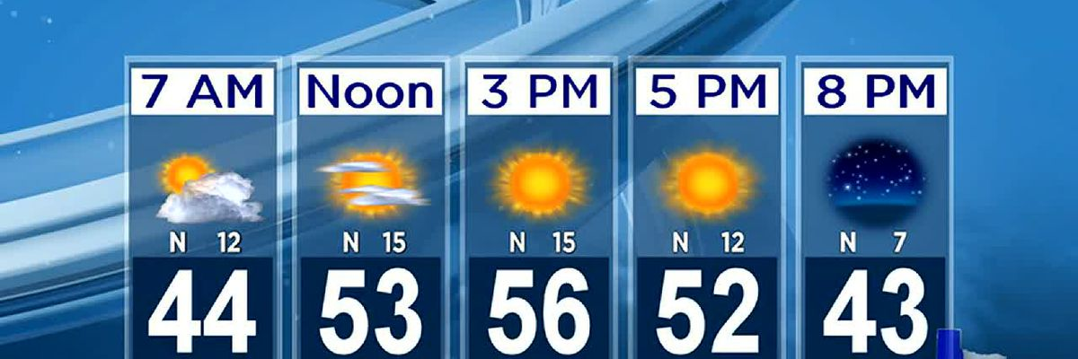 Morning Weather at your Fingertips Wednesday 1-27-21