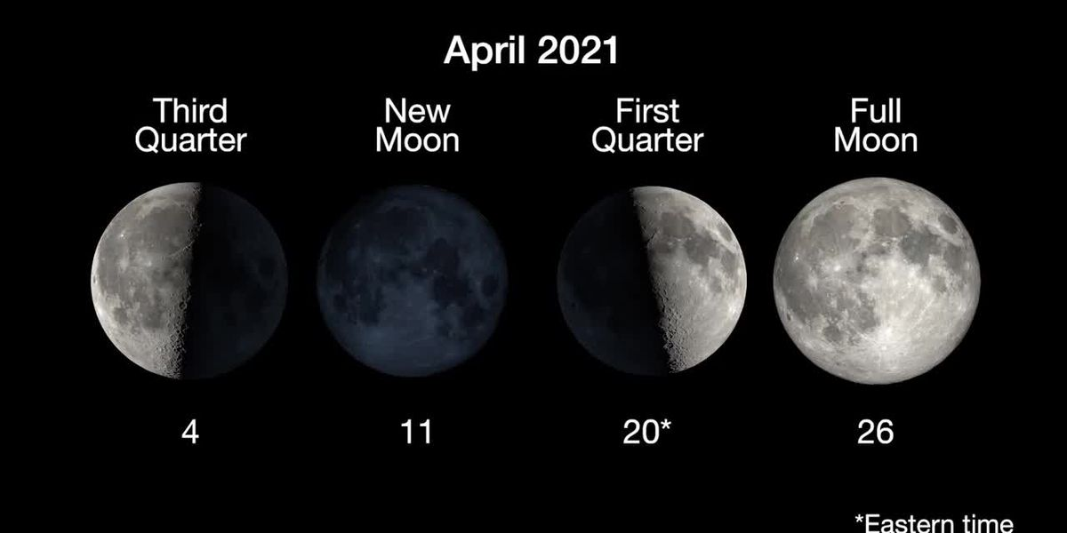 April 2021 Skywatching Tips from NASA
