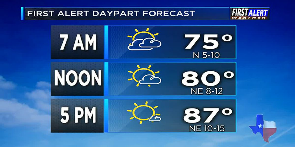 Morning Weather at your Fingertips Tuesday 7-23-19