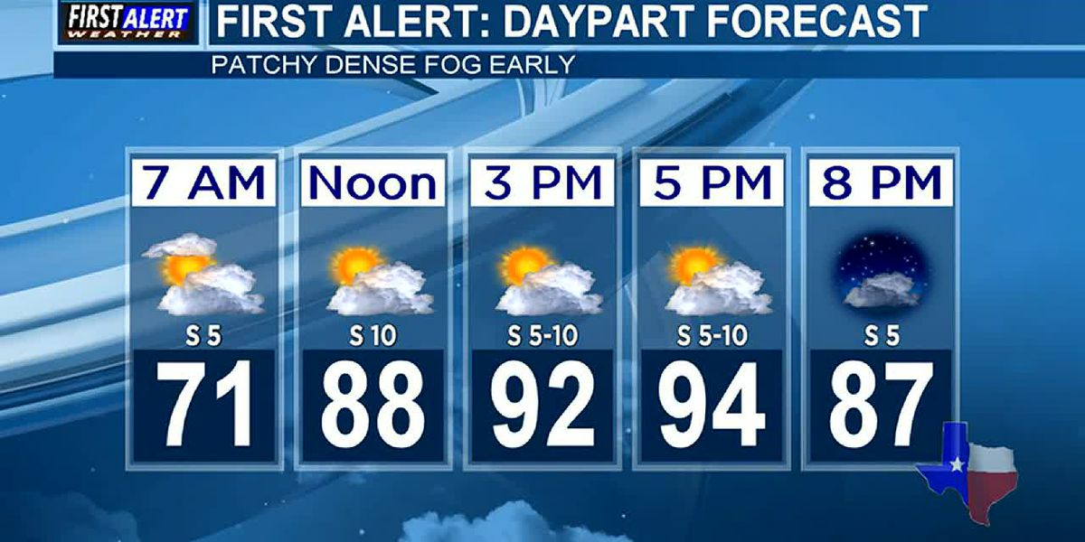 Morning Weather at your Fingertips Wednesday 10-2-19