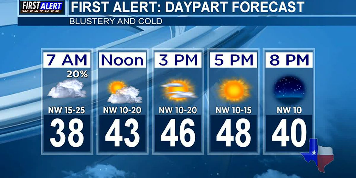 Morning Weather at your Fingertips Wednesday 2-26-20