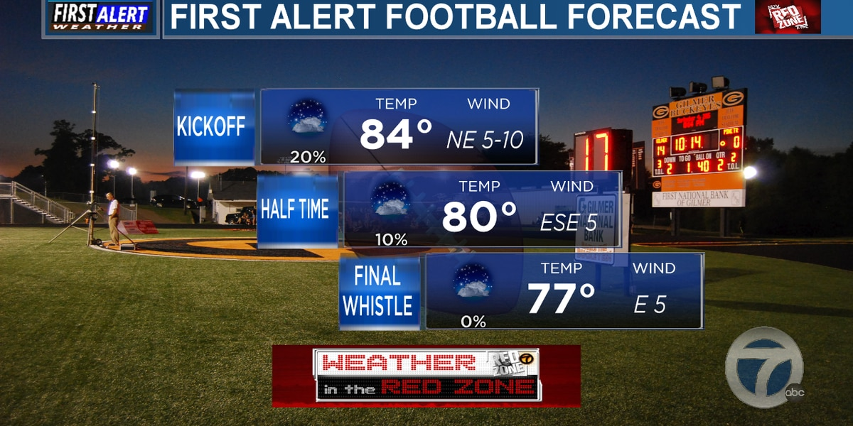 Here's your Red Zone Forecast for Week 6