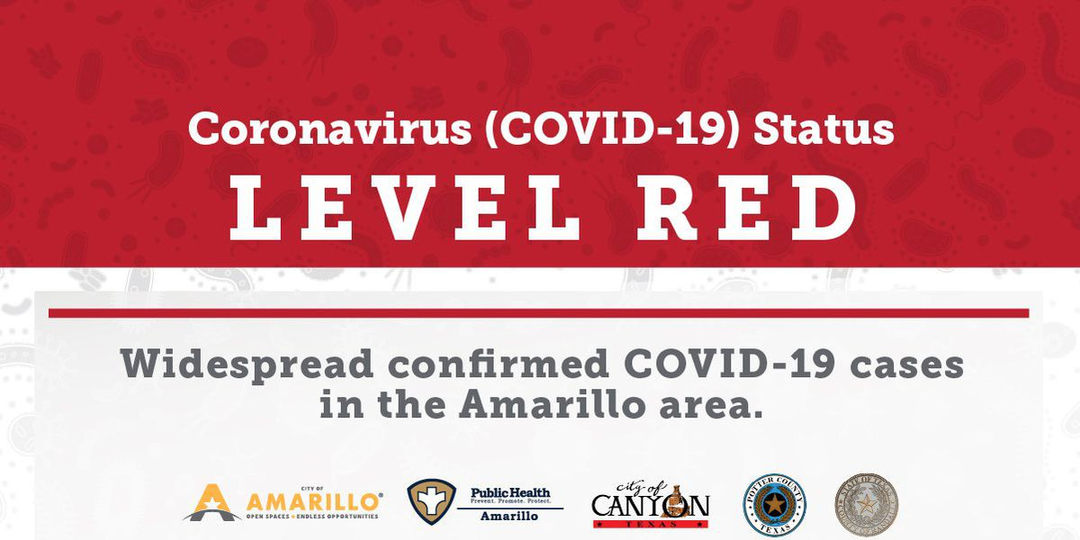 129 confirmed cases of COVID-19 in panhandle region as of Sunday, April 5